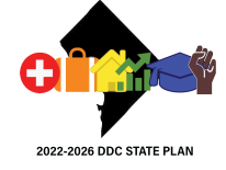 The DC State 2022-2016 State Plan Logo: A black outline of DC with a red circle with the white cross (Health), a orange suitcase (Employment), a yellow house (Housing), a green area with bars (Quality), a blue graduation cap (Education), and a brown fist pumping (Diversity). Below is text: 2022-2026 DDC STATE PLAN.]